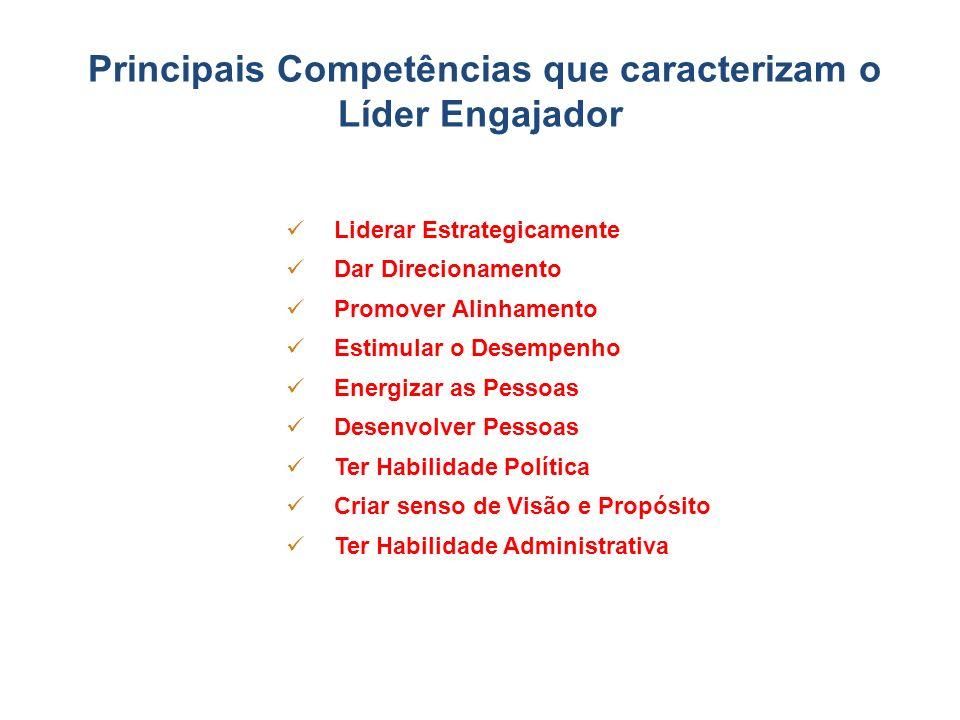 Principais Competências que caracterizam o Líder Engajador
