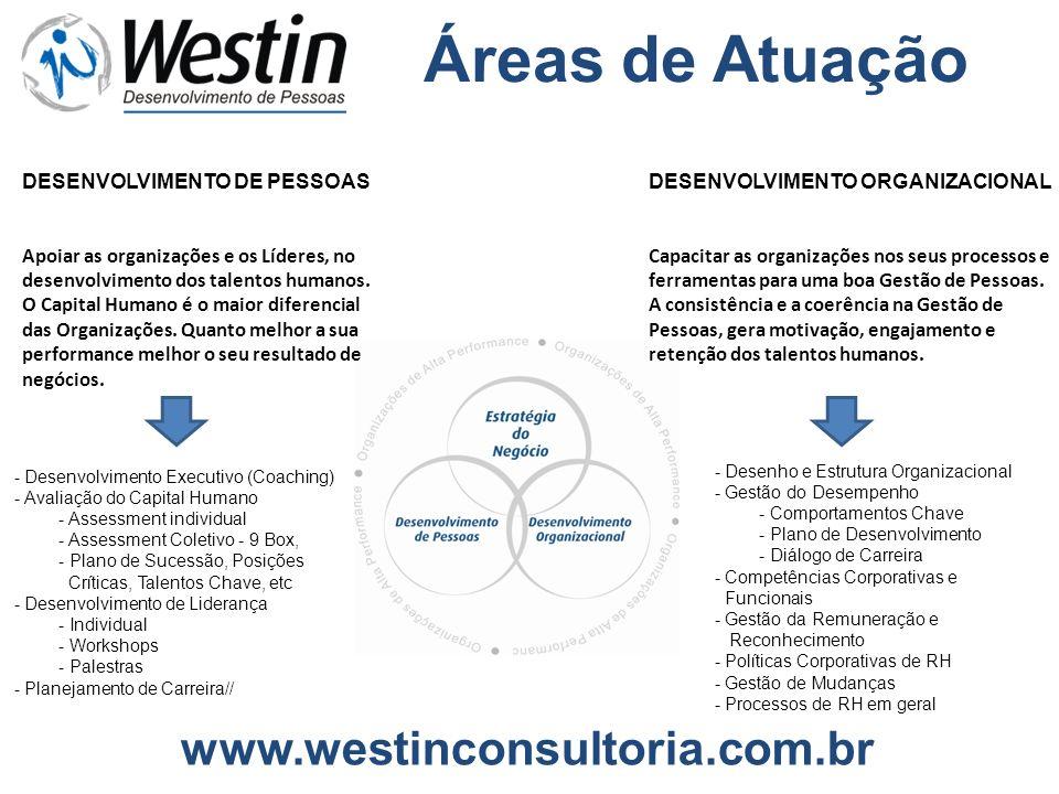Áreas de Atuação www.westinconsultoria.com.br