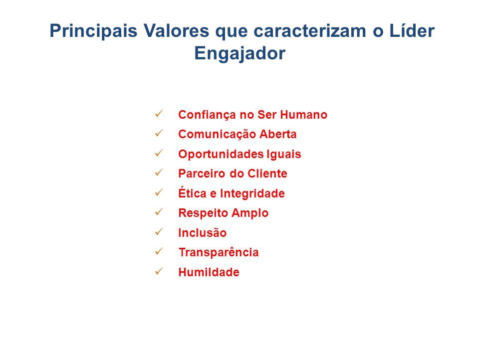 Principais Valores que caracterizam o Líder Engajador