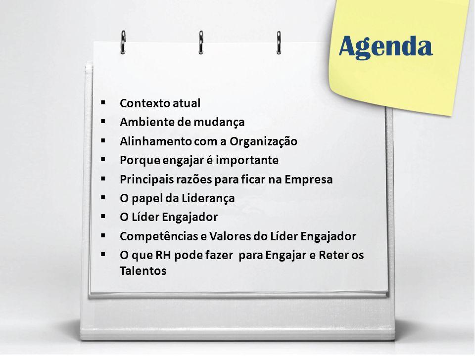 Agenda DEFINIÇÃO DO PROCESSO