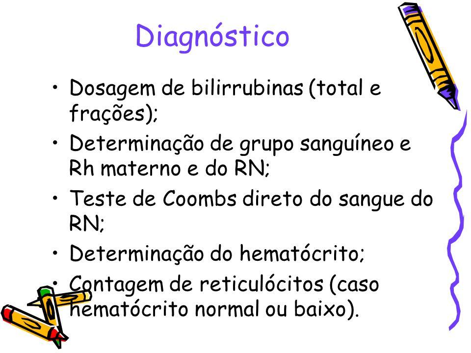 Diagnóstico Dosagem de bilirrubinas (total e frações);