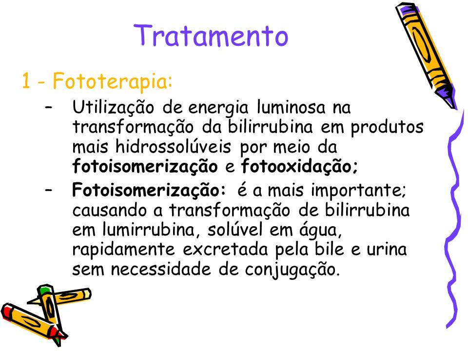 Tratamento 1 - Fototerapia: