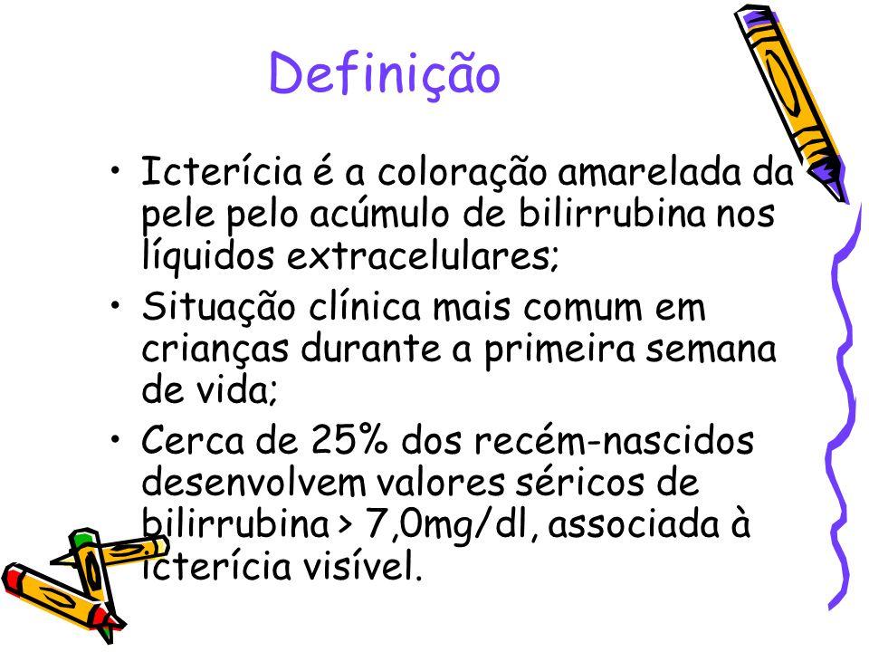 Definição Icterícia é a coloração amarelada da pele pelo acúmulo de bilirrubina nos líquidos extracelulares;