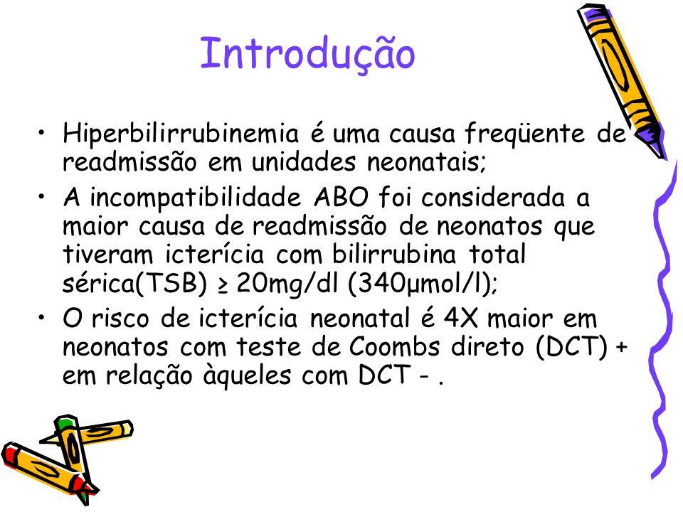 Introdução Hiperbilirrubinemia é uma causa freqüente de readmissão em unidades neonatais;