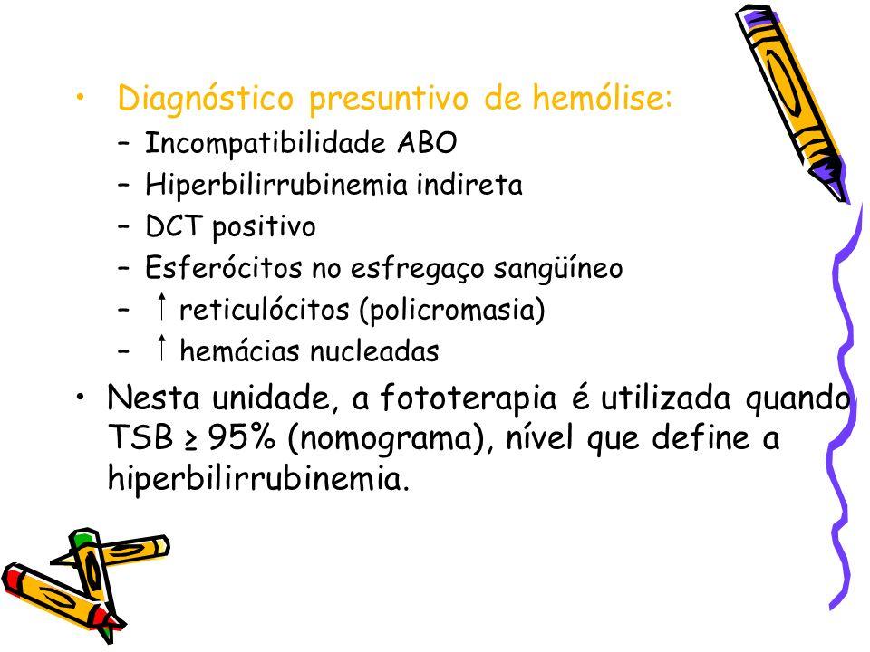 Diagnóstico presuntivo de hemólise: