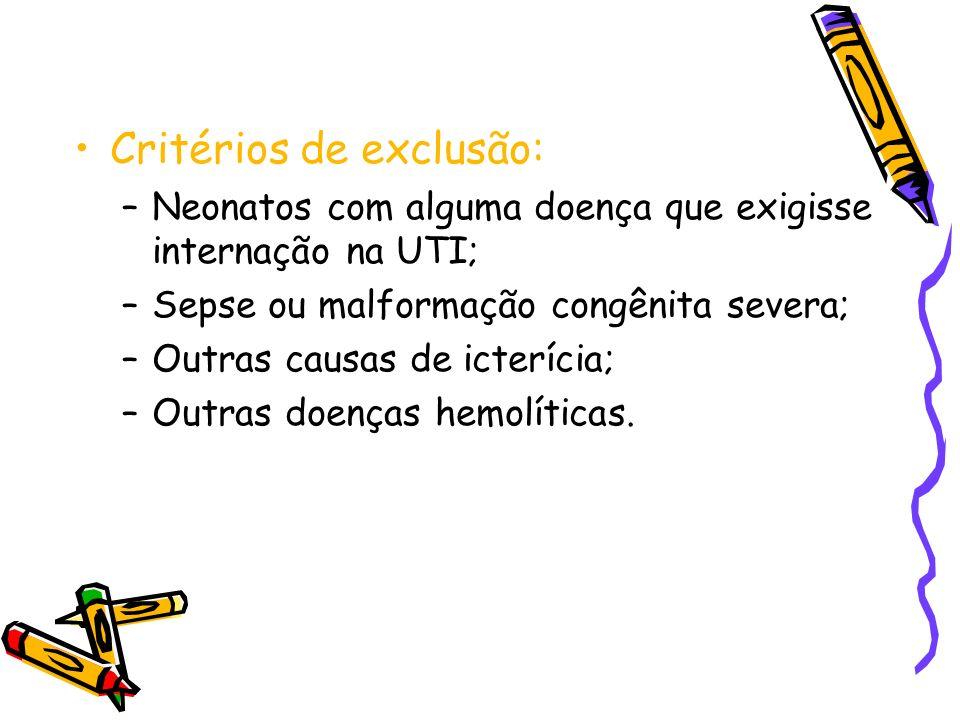 Critérios de exclusão: