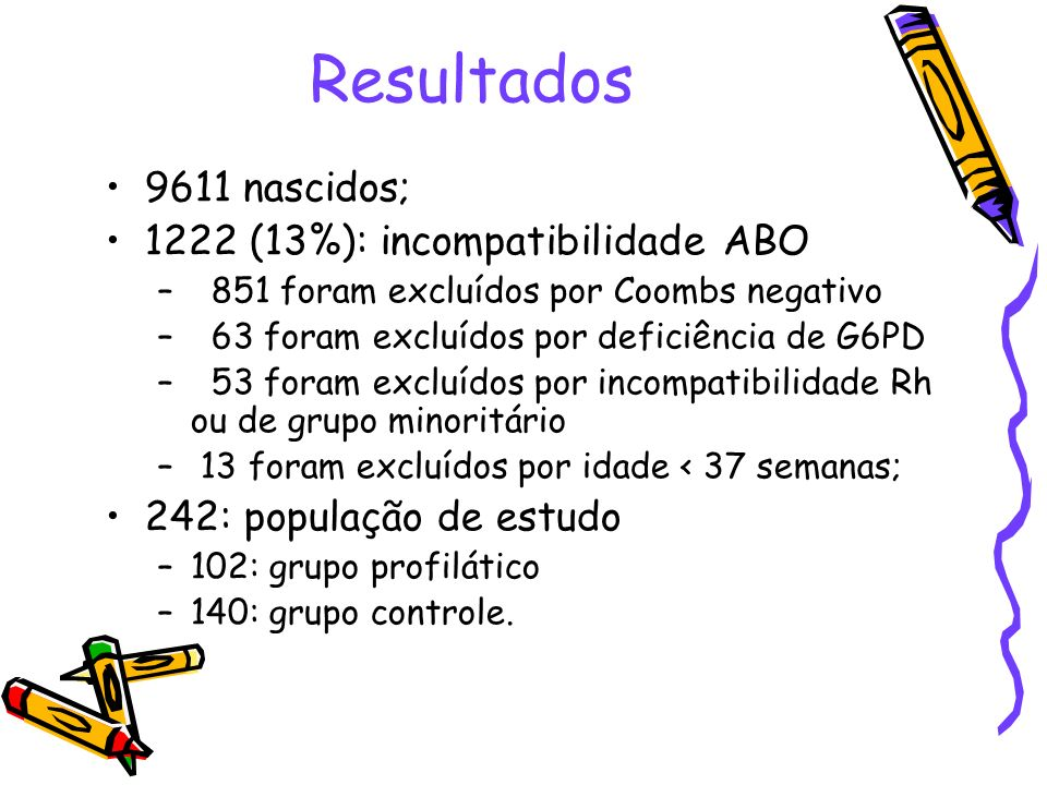 Resultados 9611 nascidos; 1222 (13%): incompatibilidade ABO