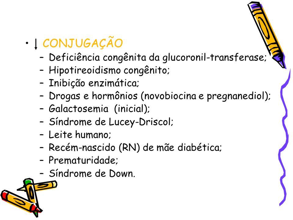 CONJUGAÇÃO Deficiência congênita da glucoronil-transferase;