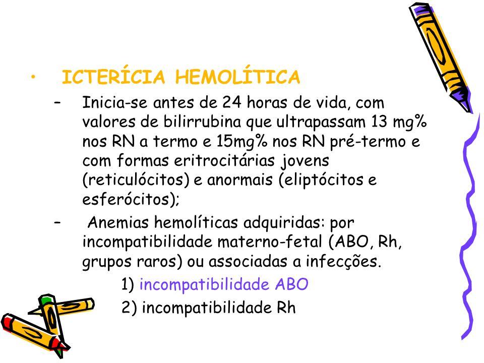 ICTERÍCIA HEMOLÍTICA