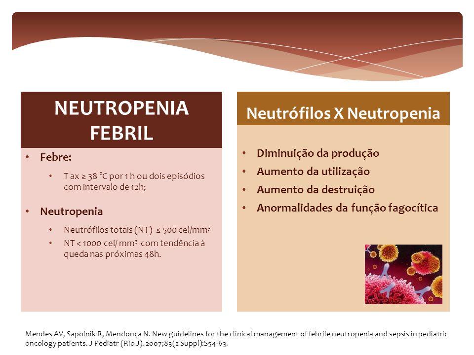 Neutrófilos X Neutropenia
