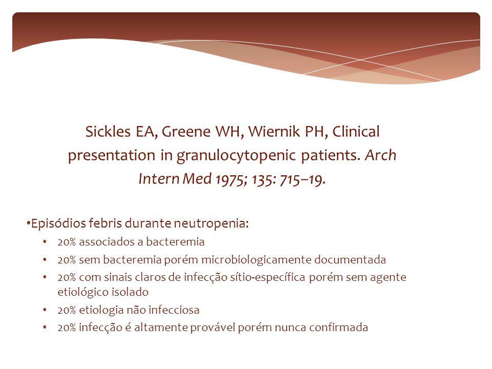 Sickles EA, Greene WH, Wiernik PH, Clinical