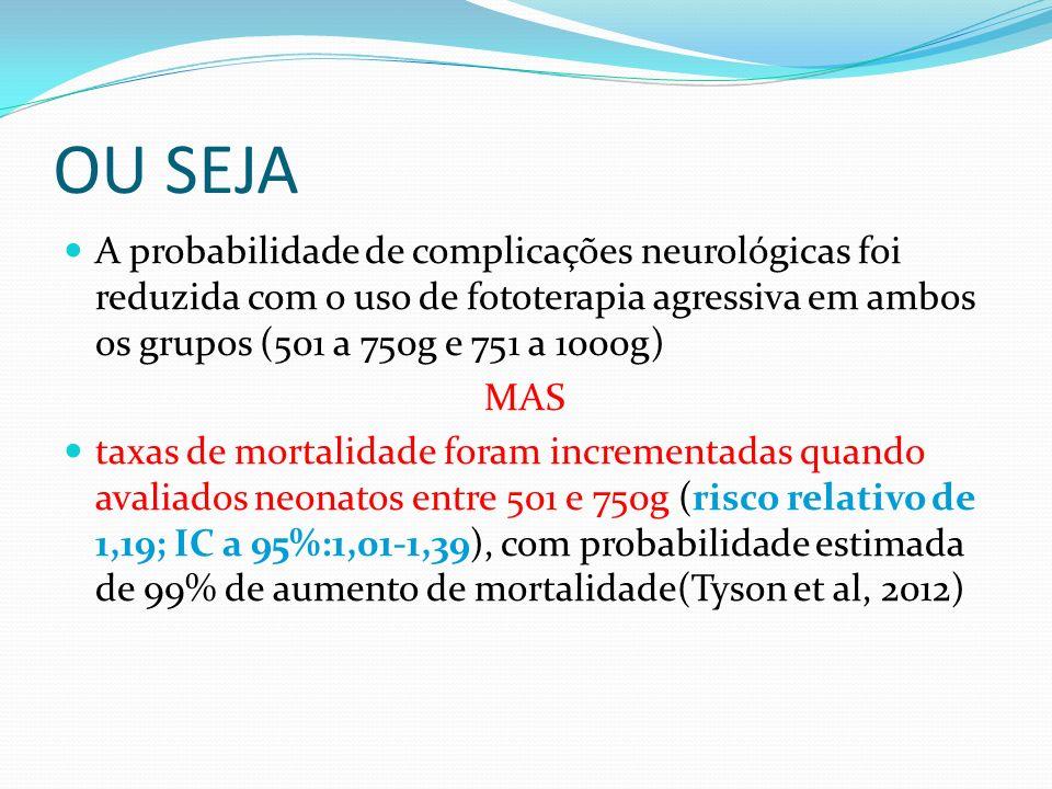 OU SEJA A probabilidade de complicações neurológicas foi reduzida com o uso de fototerapia agressiva em ambos os grupos (501 a 750g e 751 a 1000g)