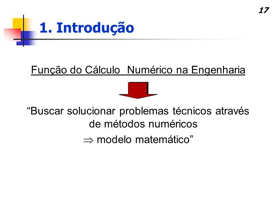 1. Introdução Função do Cálculo Numérico na Engenharia