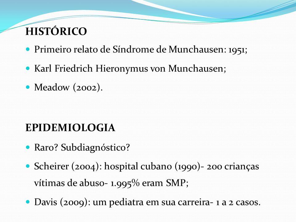 HISTÓRICO EPIDEMIOLOGIA