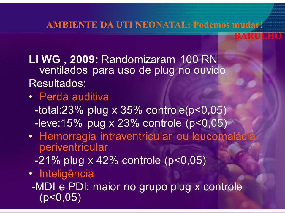 -total:23% plug x 35% controle(p<0,05)