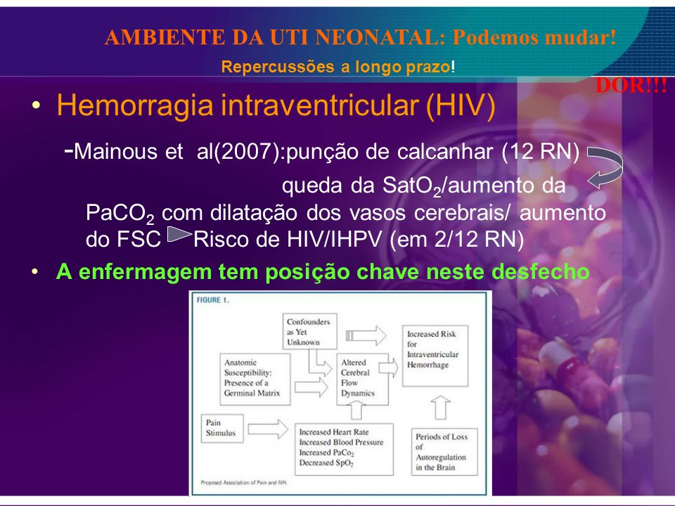 Hemorragia intraventricular (HIV)