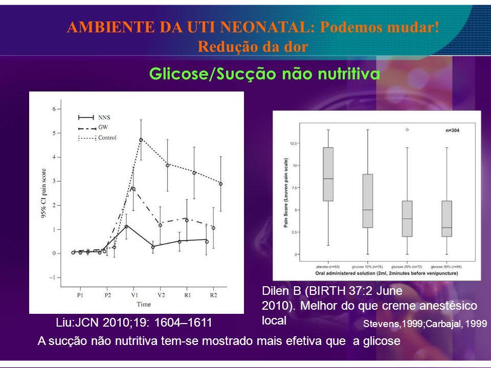 AMBIENTE DA UTI NEONATAL: Podemos mudar! Glicose/Sucção não nutritiva