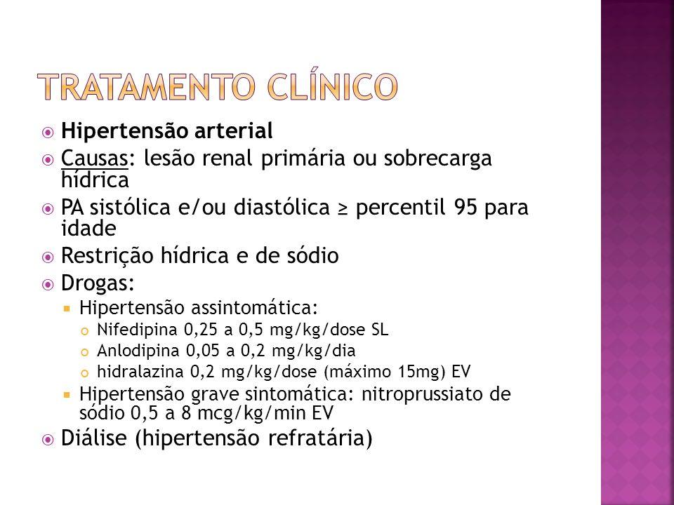 Tratamento clínico Hipertensão arterial