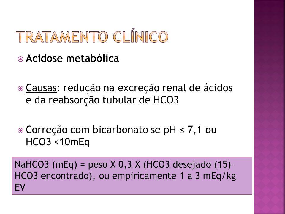 Tratamento clínico Acidose metabólica
