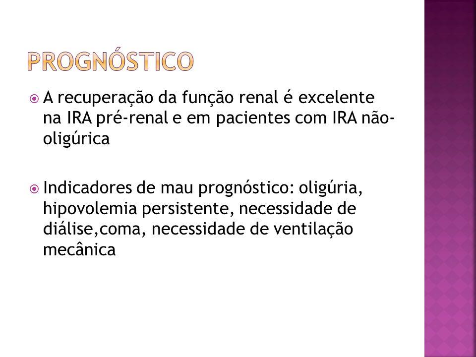 prognóstico A recuperação da função renal é excelente na IRA pré-renal e em pacientes com IRA não- oligúrica.