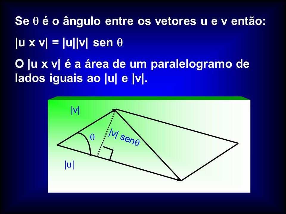 Se  é o ângulo entre os vetores u e v então: |u x v| = |u||v| sen 