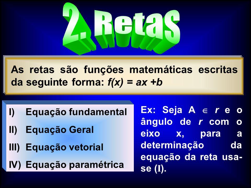 2. Retas As retas são funções matemáticas escritas da seguinte forma: f(x) = ax +b.