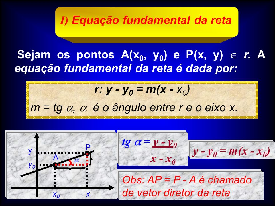 I) Equação fundamental da reta