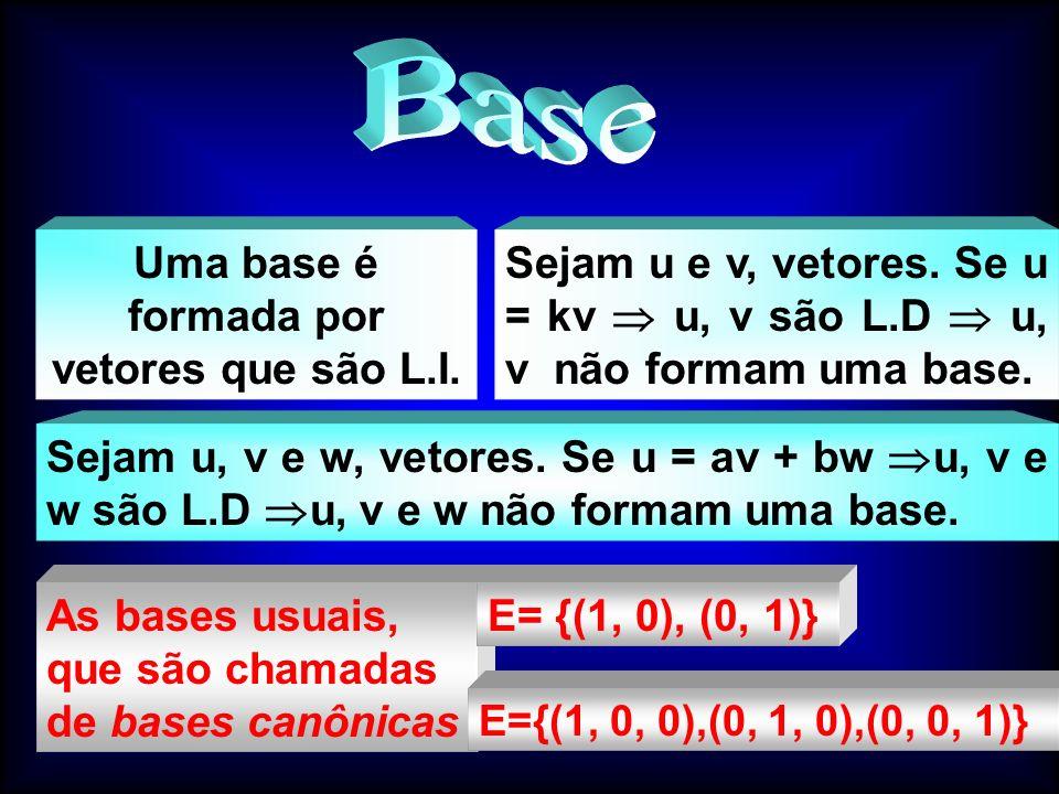 Uma base é formada por vetores que são L.I.