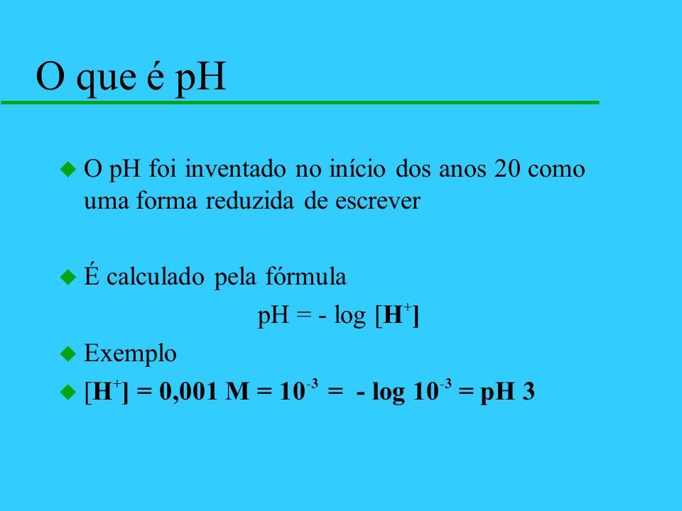 O que é pH O pH foi inventado no início dos anos 20 como uma forma reduzida de escrever. É calculado pela fórmula.