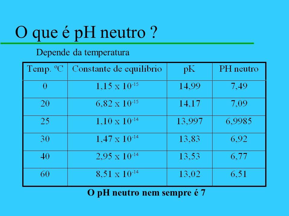 O que é pH neutro Depende da temperatura O pH neutro nem sempre é 7