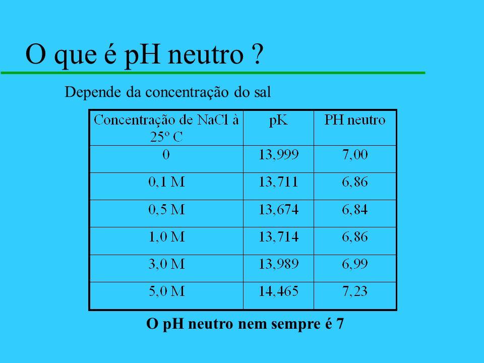 O que é pH neutro Depende da concentração do sal