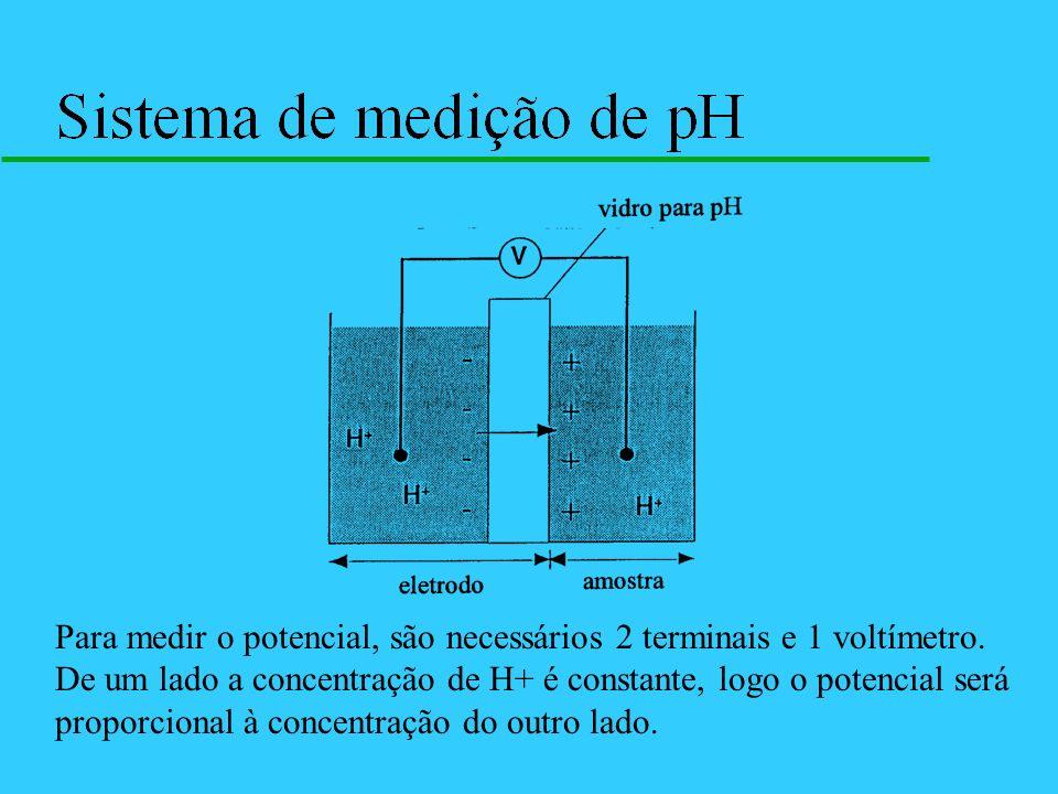 Para medir o potencial, são necessários 2 terminais e 1 voltímetro