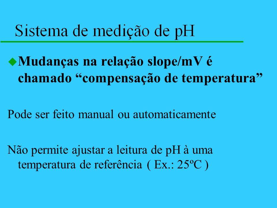 Mudanças na relação slope/mV é chamado compensação de temperatura
