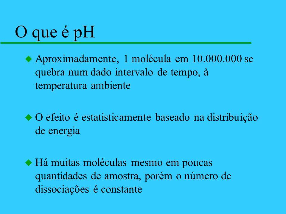 O que é pH Aproximadamente, 1 molécula em 10.000.000 se quebra num dado intervalo de tempo, à temperatura ambiente.