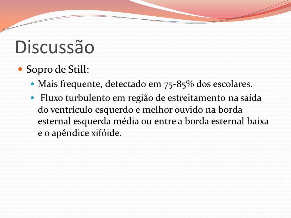 Discussão Sopro de Still:
