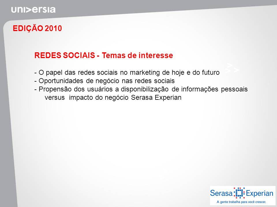 REDES SOCIAIS - Temas de interesse