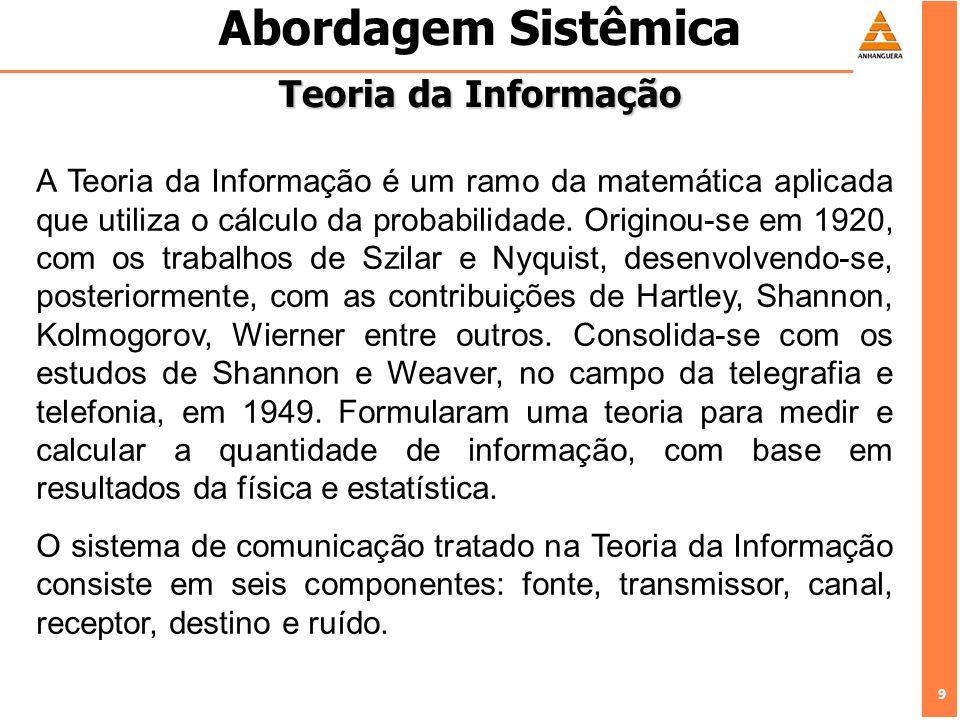 Abordagem Sistêmica Teoria da Informação