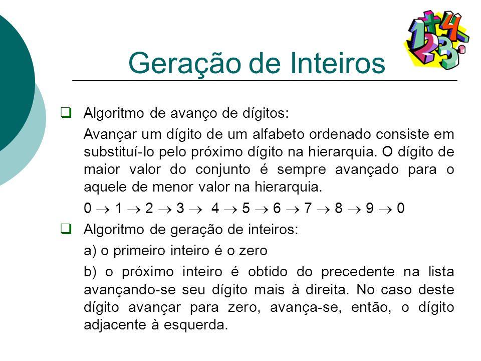 Geração de Inteiros Algoritmo de avanço de dígitos:
