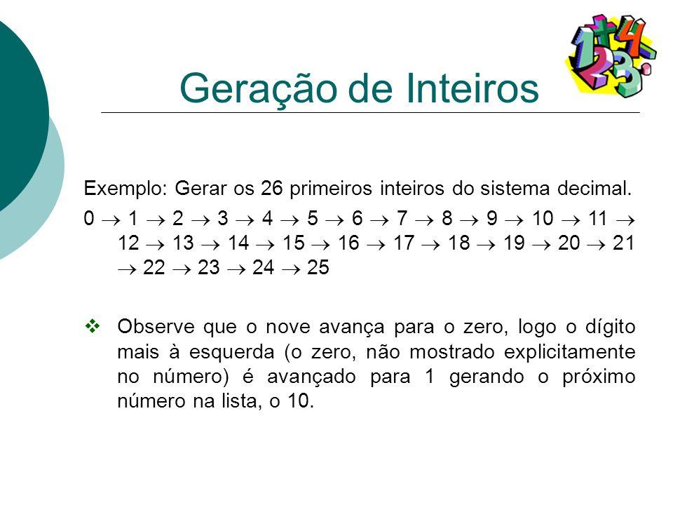 Geração de InteirosExemplo: Gerar os 26 primeiros inteiros do sistema decimal.
