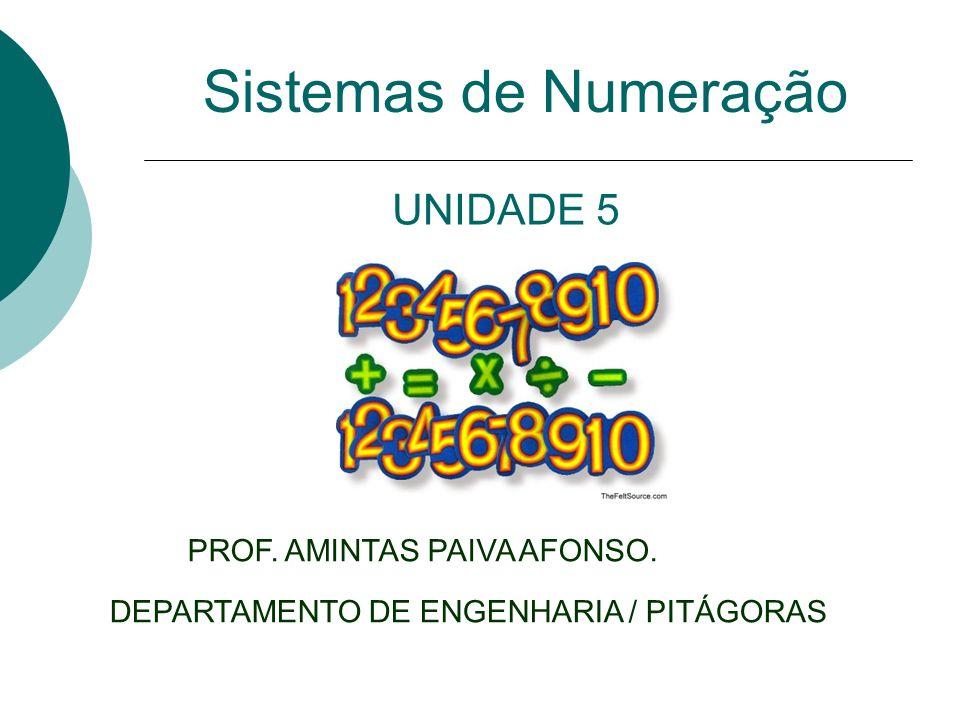 Sistemas de Numeração UNIDADE 5 PROF. AMINTAS PAIVA AFONSO.