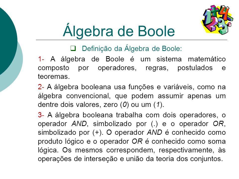 Definição da Álgebra de Boole: