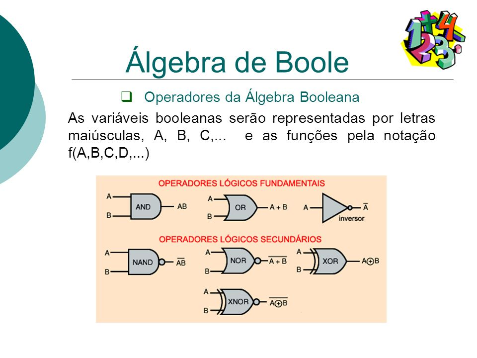 Operadores da Álgebra Booleana