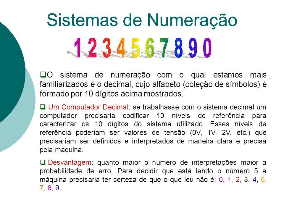 O sistema de numeração com o qual estamos mais familiarizados é o decimal, cujo alfabeto (coleção de símbolos) é formado por 10 dígitos acima mostrados.