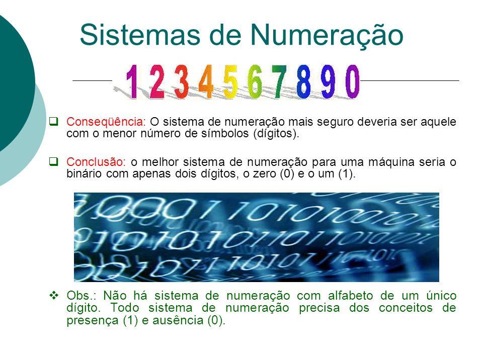 Sistemas de Numeração Conseqüência: O sistema de numeração mais seguro deveria ser aquele com o menor número de símbolos (dígitos).