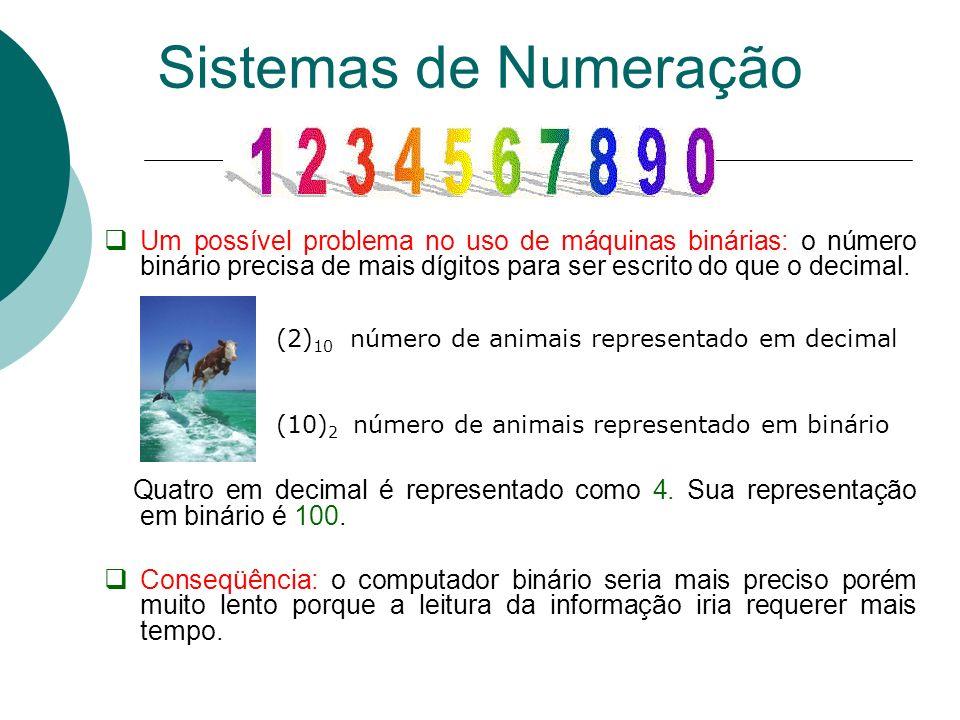 Sistemas de Numeração Um possível problema no uso de máquinas binárias: o número binário precisa de mais dígitos para ser escrito do que o decimal.