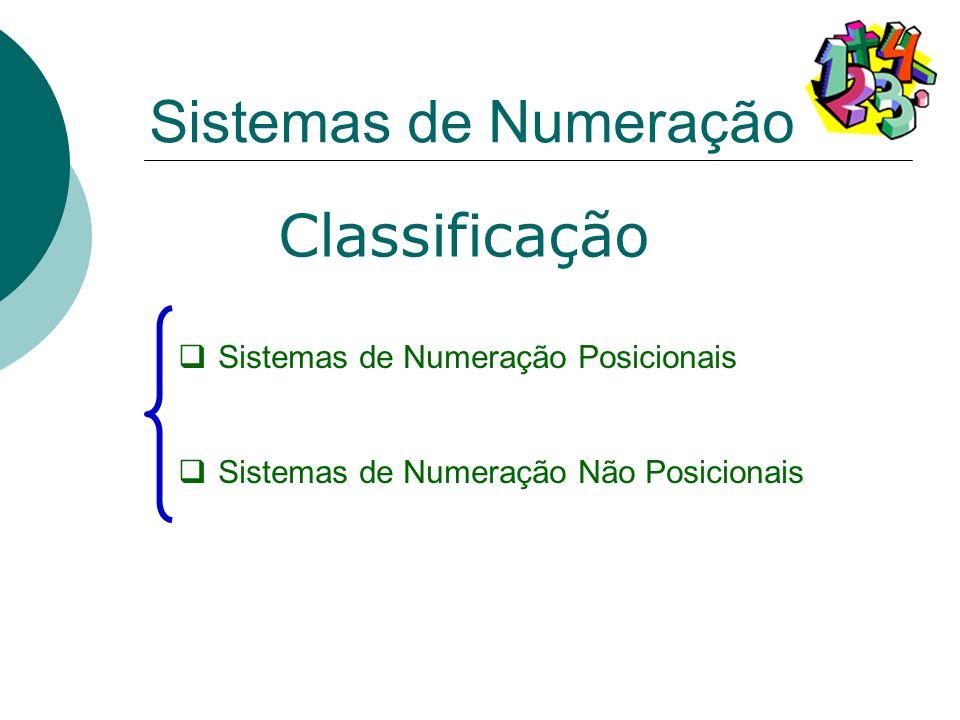 Sistemas de Numeração Classificação Sistemas de Numeração Posicionais