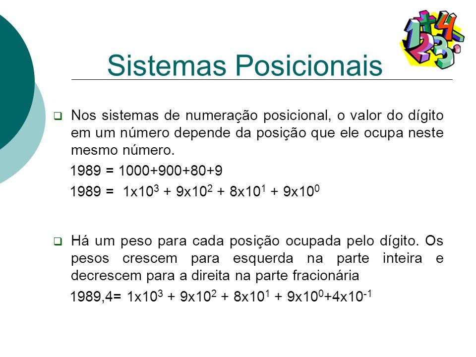 Sistemas Posicionais Nos sistemas de numeração posicional, o valor do dígito em um número depende da posição que ele ocupa neste mesmo número.