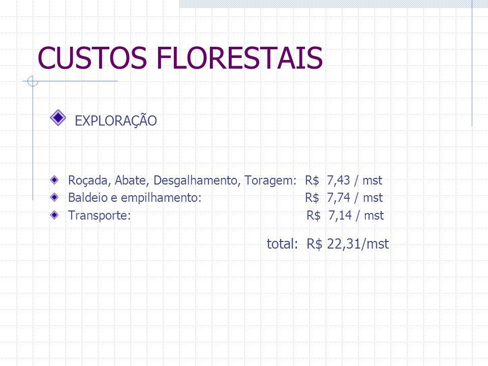 CUSTOS FLORESTAIS EXPLORAÇÃO total: R$ 22,31/mst