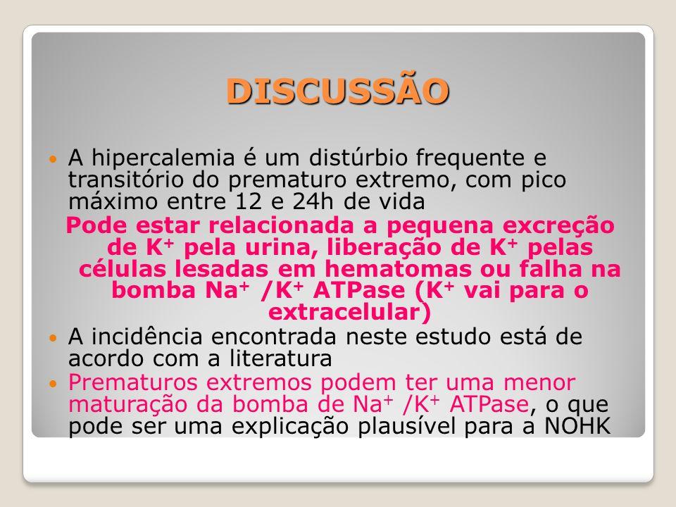 DISCUSSÃO A hipercalemia é um distúrbio frequente e transitório do prematuro extremo, com pico máximo entre 12 e 24h de vida.