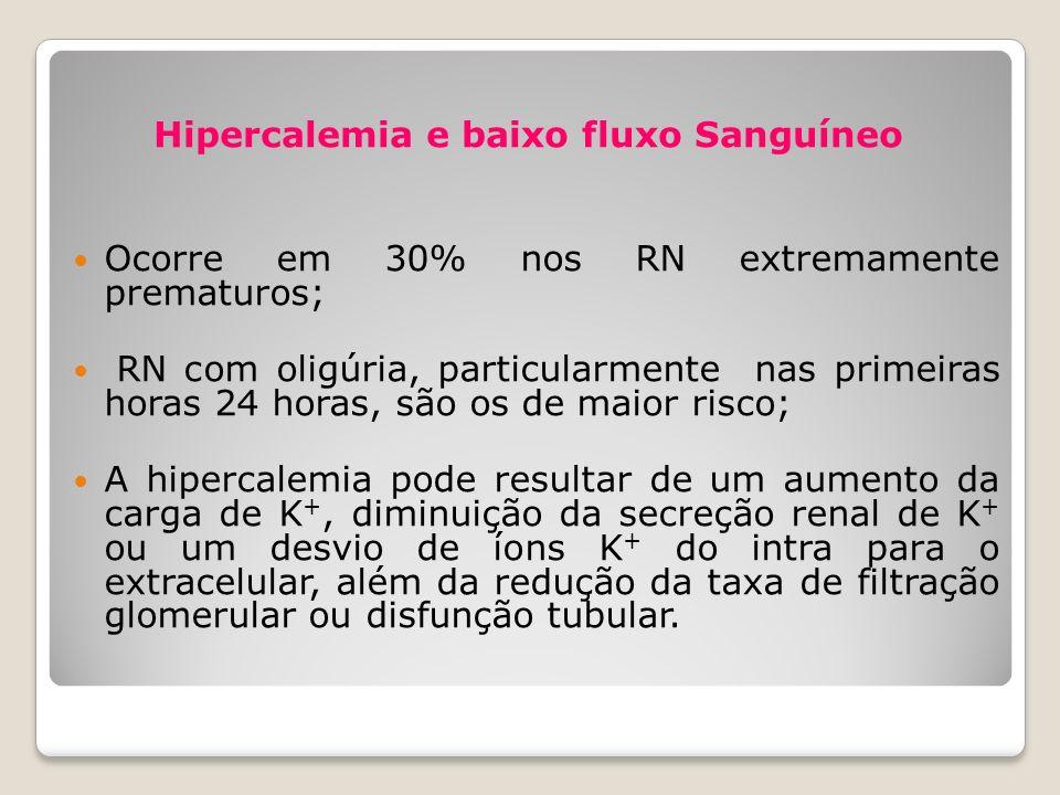 Hipercalemia e baixo fluxo Sanguíneo